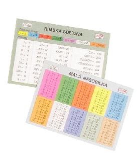 Školní výukové tabulky